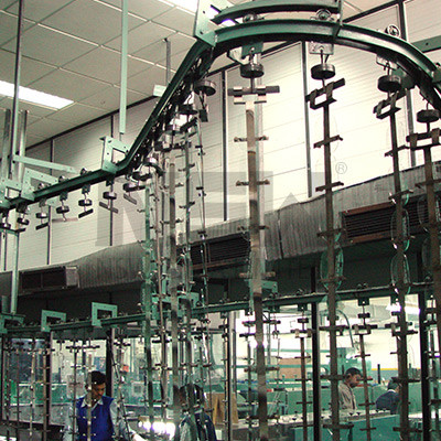 Conveyor System & Automation